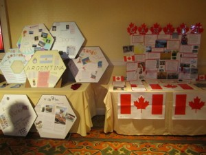 Display of Argentina and Canada