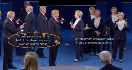 The Washington Post's analysis of the second Presidential debate between Trump and Clinton. Photo from the Washington Post.